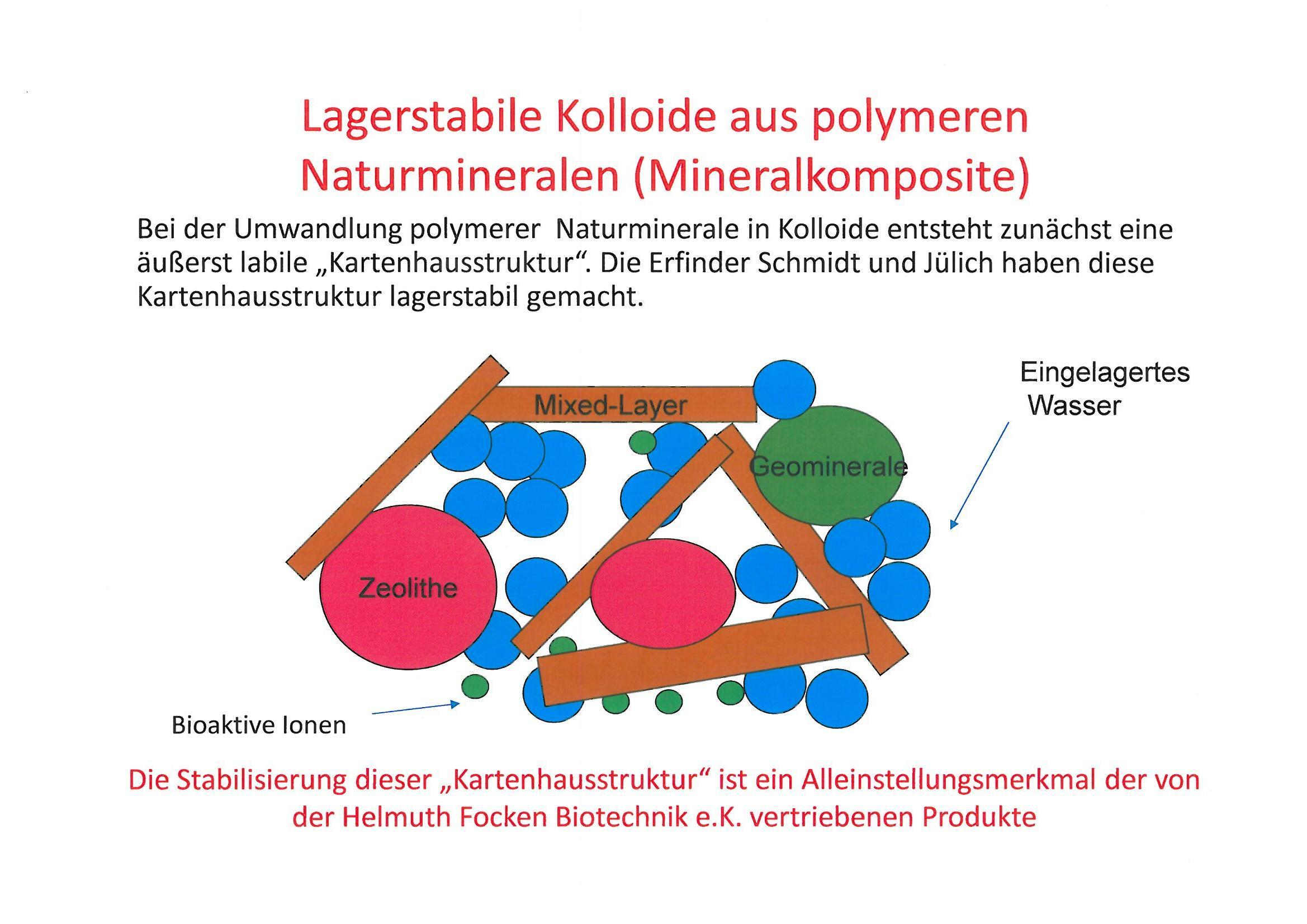 Mineralkomposit als adaptogene Substanzin-der-lagerstabilen -Struktur